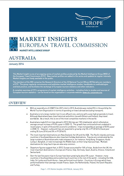 market-insights-australia How Much To Travel Australia For A Year 2020 that you must See @capturingmomentsphotography.net